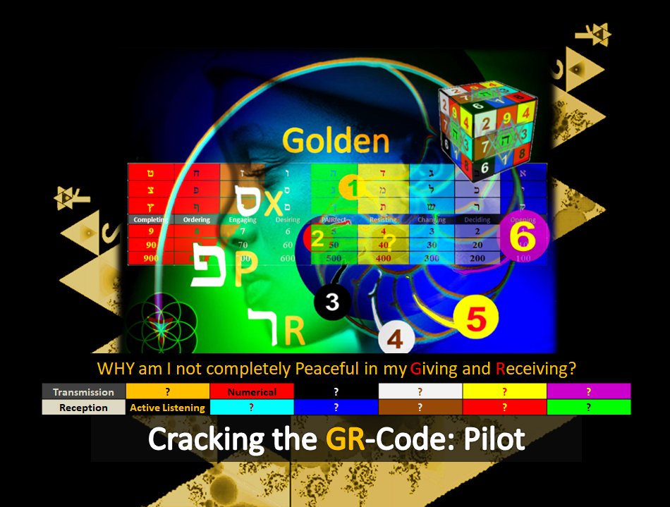 Cracking the GR Code