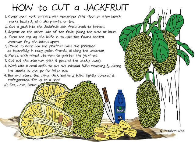 How to cut a Jackfruit