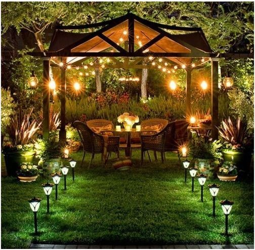 Houzz Spring Landscaping Trends Study on Beautiful Backyard Landscaping  id=63107