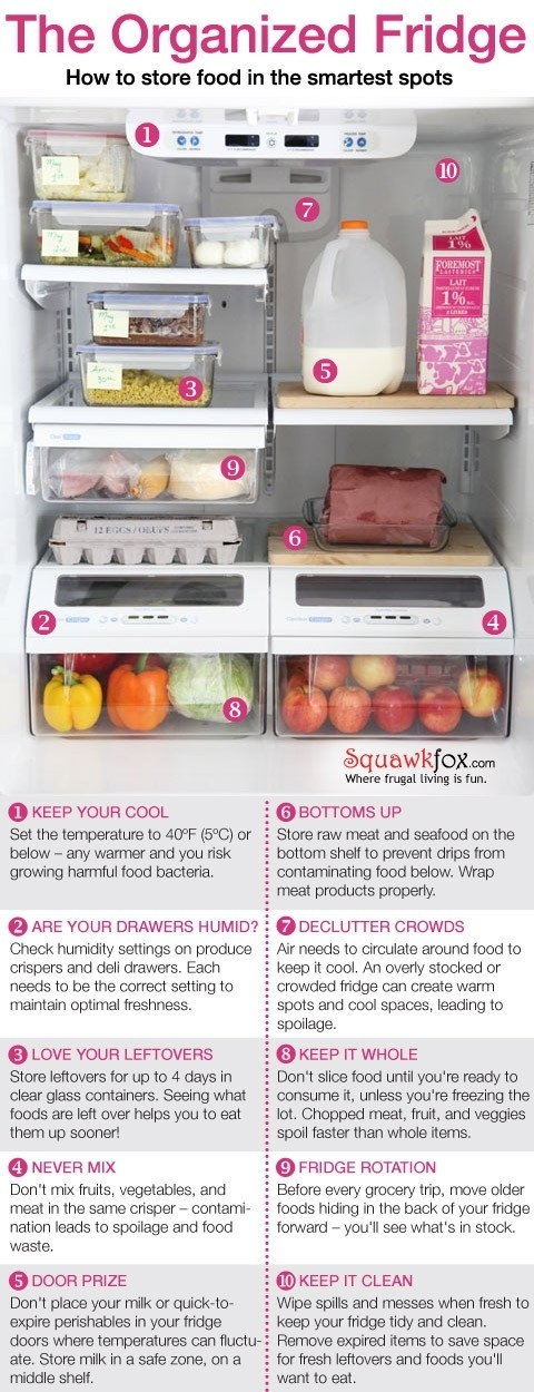 fridge storage
