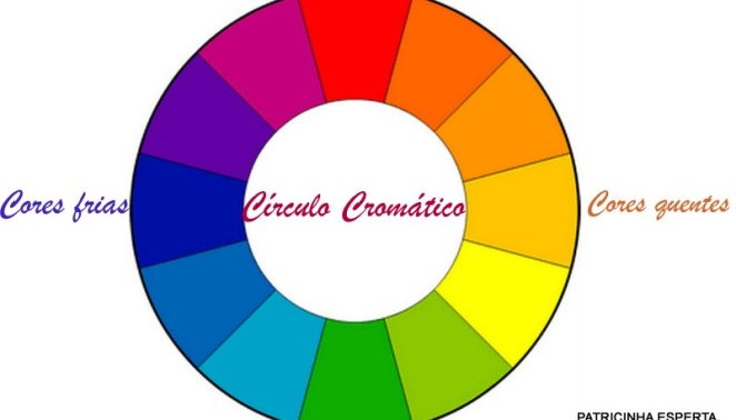 Blog 227 1 - Color Block - Como Usar
