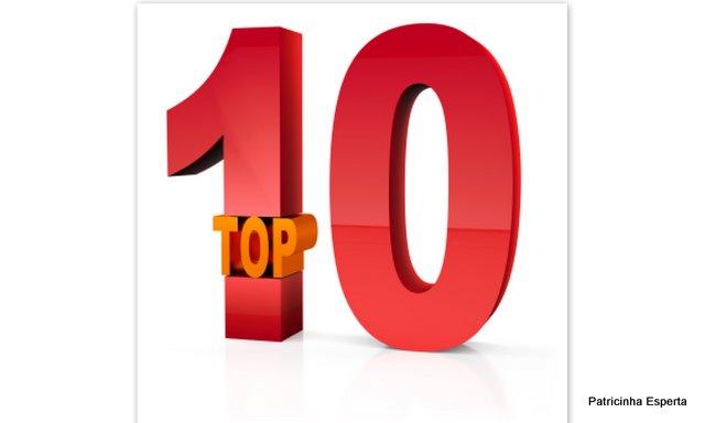 2011 11 074 - Top 10 Saúde