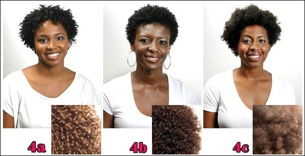 Cabelos Afros 4a 4b 4c - Cabelos Afros (Tipo 4) – Tratamentos, Dicas e Cuidados