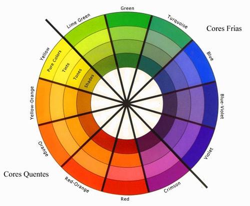 Tabela de cores quente e frias maquiagem1 - Como Maquiar Peles Negras – Sombras, Batons e Blush