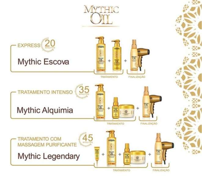 mythic oil tipos tratamentos 680x596 - L'oreal Mythic Oil: Resenha da Linha Completa!