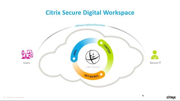 Citrix Synergy 2017 Late Recap - Patrick Coble