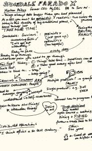 Sketchnote of Marten Mika video