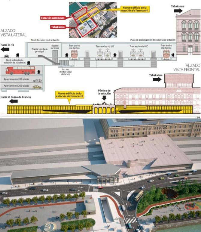 gráfico Fotomontaje de la nueva estación del TAV en San Sebastián, con la plaza sobre las vías y el edificio de Tabakalera a la vista. (Diario Vasco)