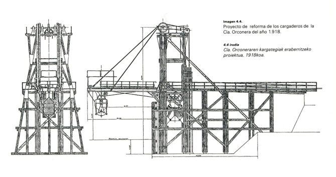 Proyecto de reforma de los cargaderos de la Cia. Orconera del año 1918. / Cia. Orconeraren kargategiak eraberritzeko proiektua, 1918koa.