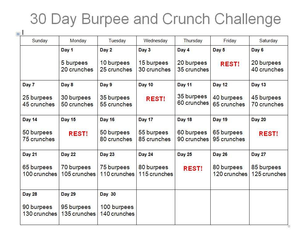 Burpee Modifications for 30 day challenge