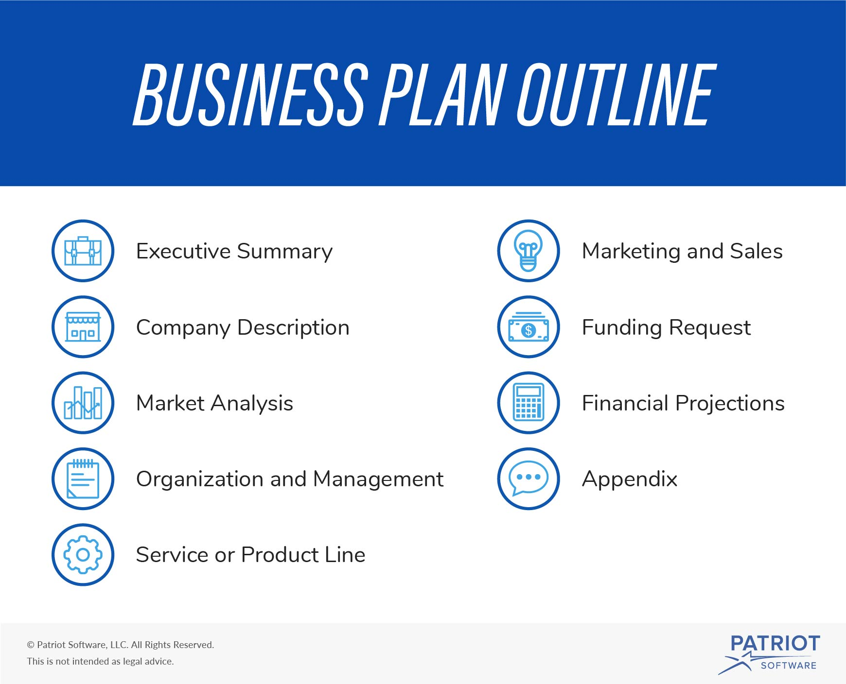 How To Write A Small Business Plan