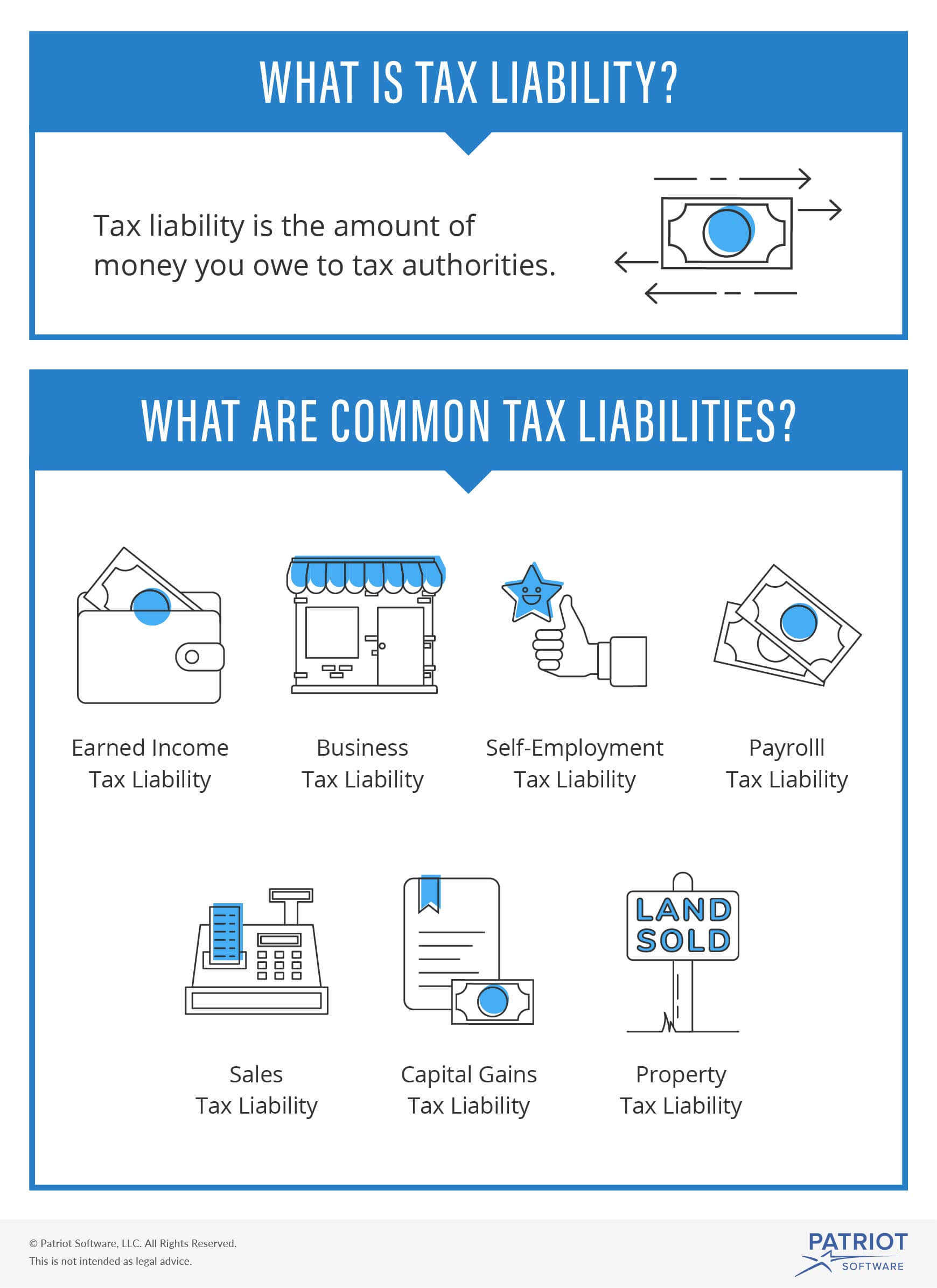 What Is Tax Liability