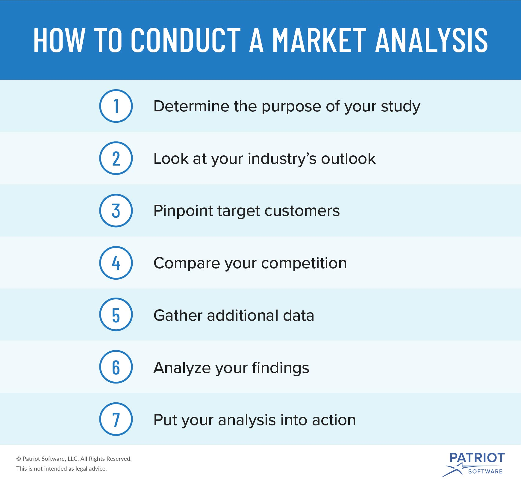 Conducting A Marketysis For Your Small Business