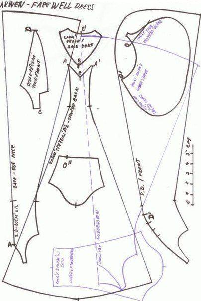 Patron de vestidos para muñecas 4