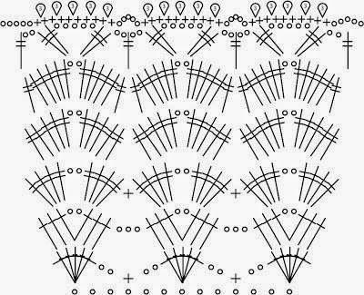 7b12ef211 Vestido de verano de niña a crochet - Patrones gratis