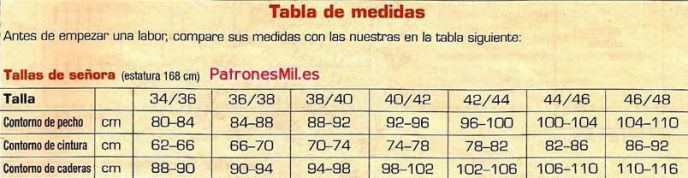 tabla de medidas para el patron vestido de verano a crochet2