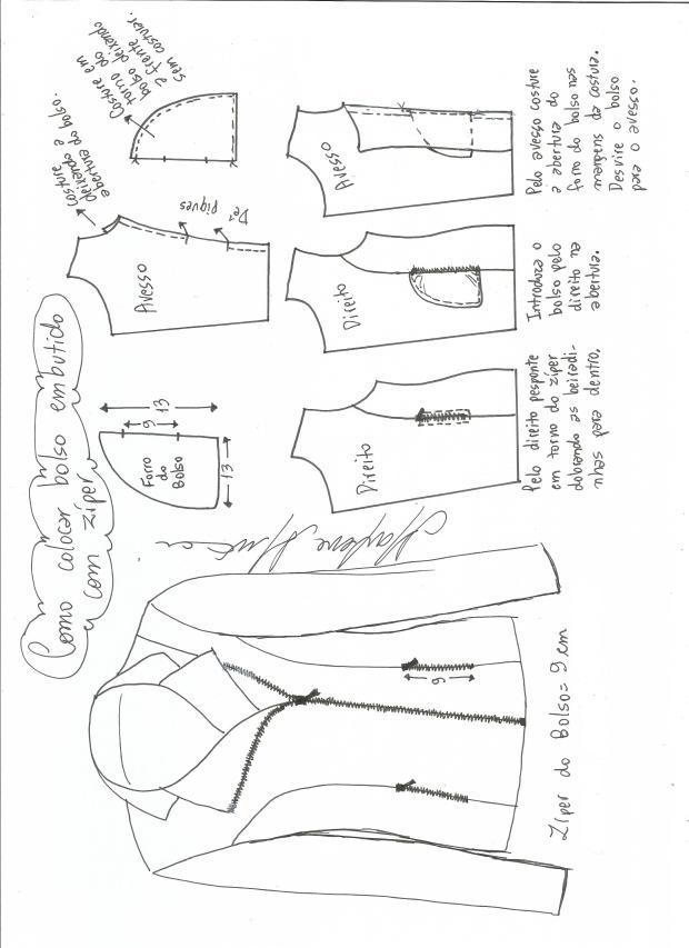 Patrón de chaqueta clásica - Patrones gratis