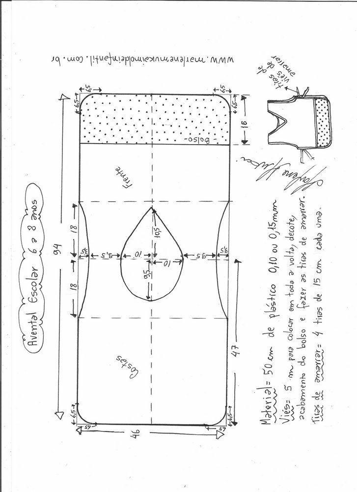 Resultado de imagen para patrones de delantales