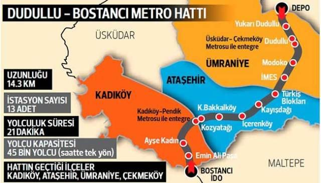 Картинки по запросу Bostancı-Dudullu