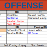 Patriots 53-Man Roster Set (for now)