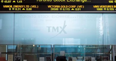 At noon: TSX gains on easing U.S.-China tensions, greater oil costs – The Globe and Mail