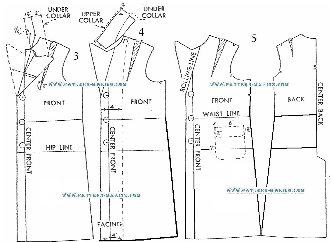Draft Box Coat 2 Pattern Making