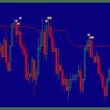 Trend Pullback Reversal TPR indicator for NinjaTrader NT