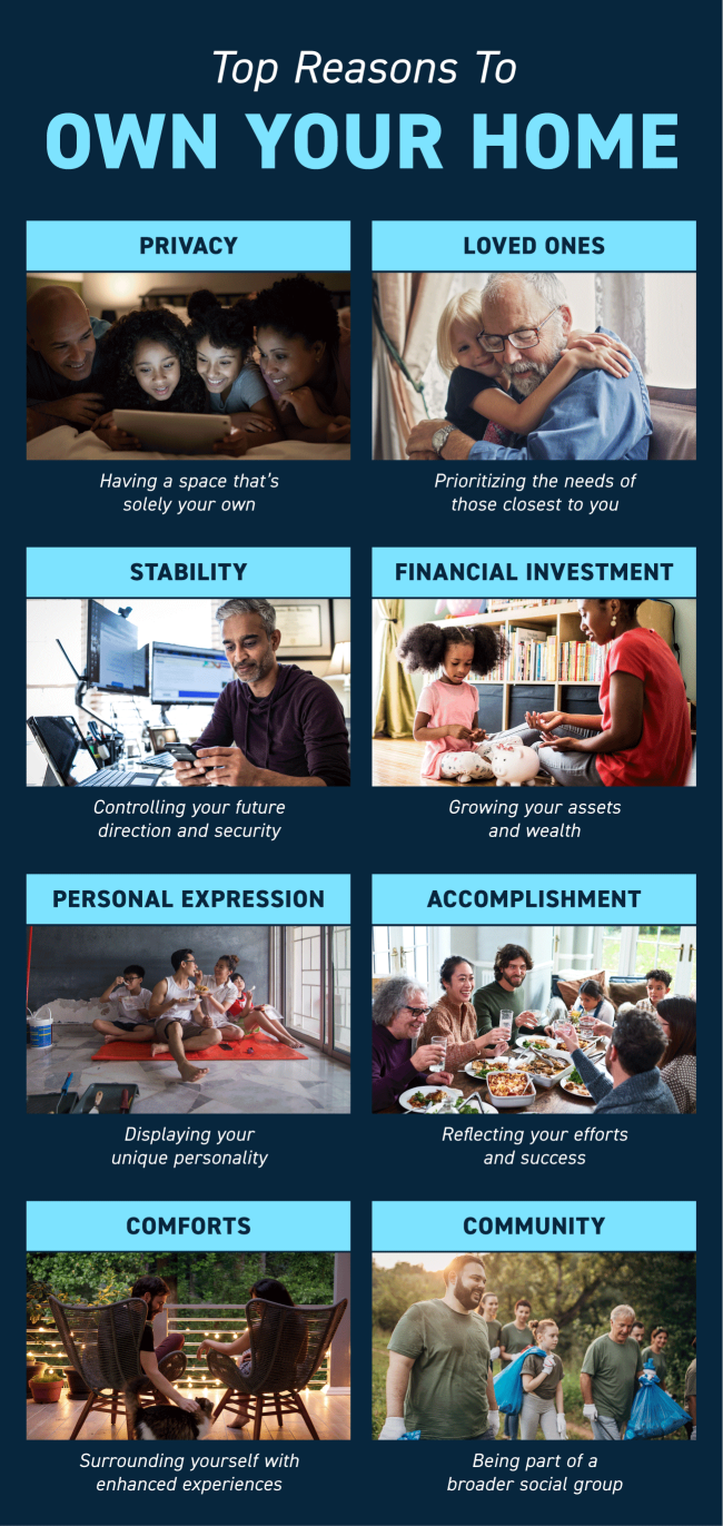 Top Reasons To Own Your Home [INFOGRAPHIC] | Simplifying The Market