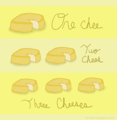 Counting Cheeses