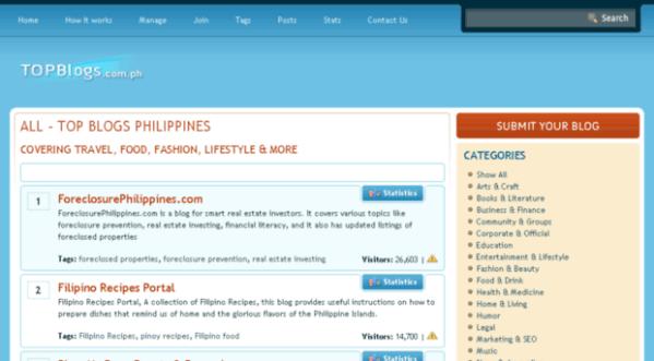 topblogs-com-ph