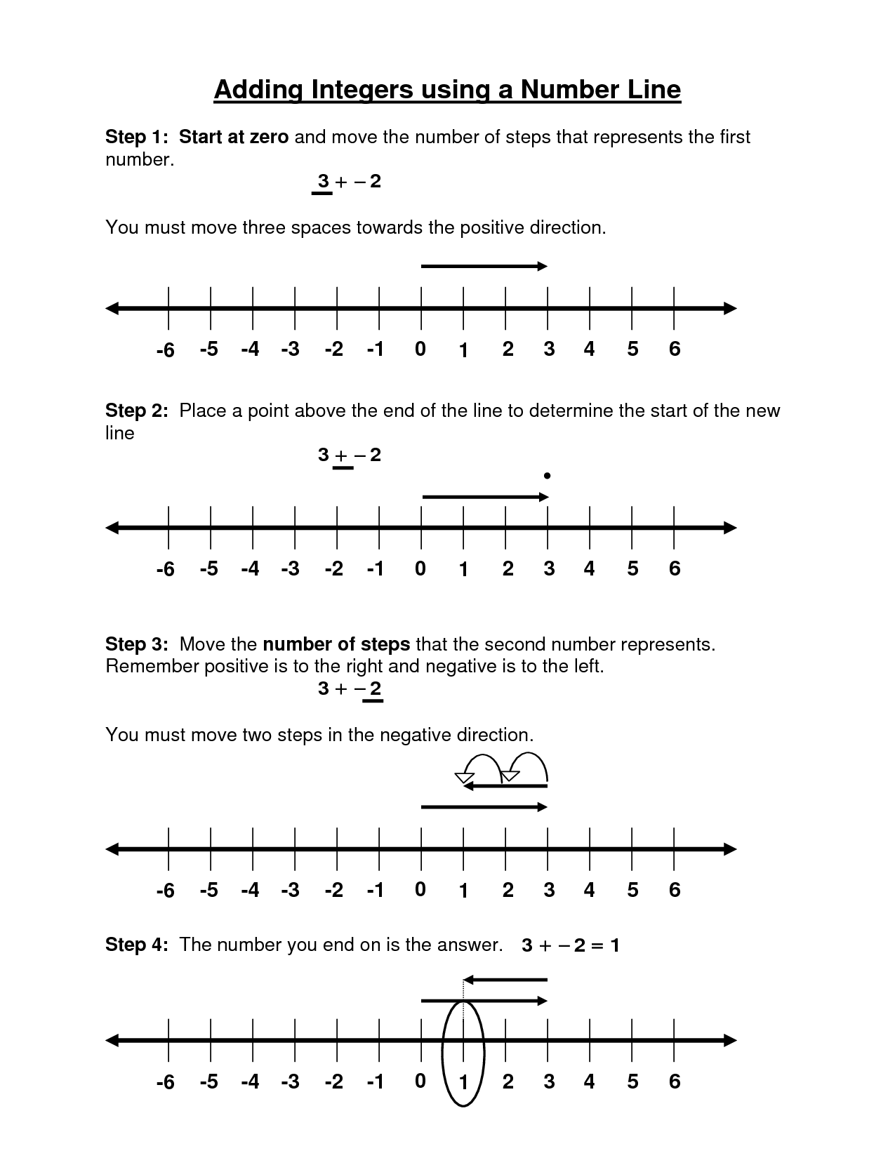Printable Number Line Positive Negative Integers