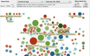 Infographic of the Day: Visualizing News Stories, as a Huge Social Network