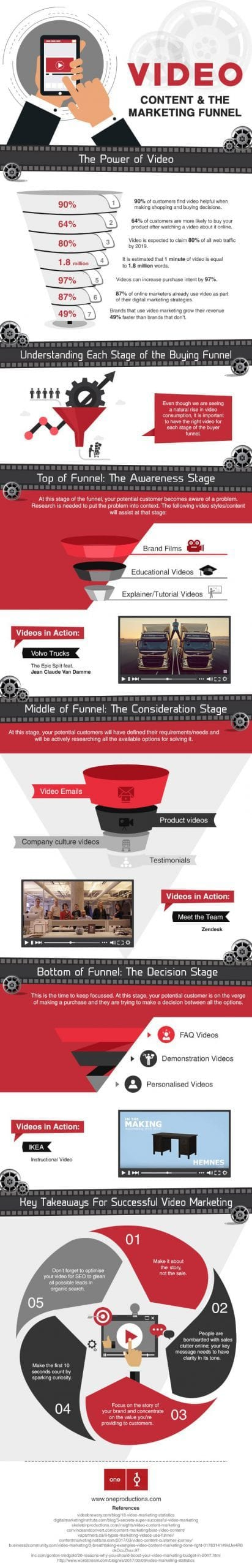 i-marketingprofs-com170706-infographic-video-37bf9ab83cb4f5f7145ef3ec0015490b2544be03-4698286