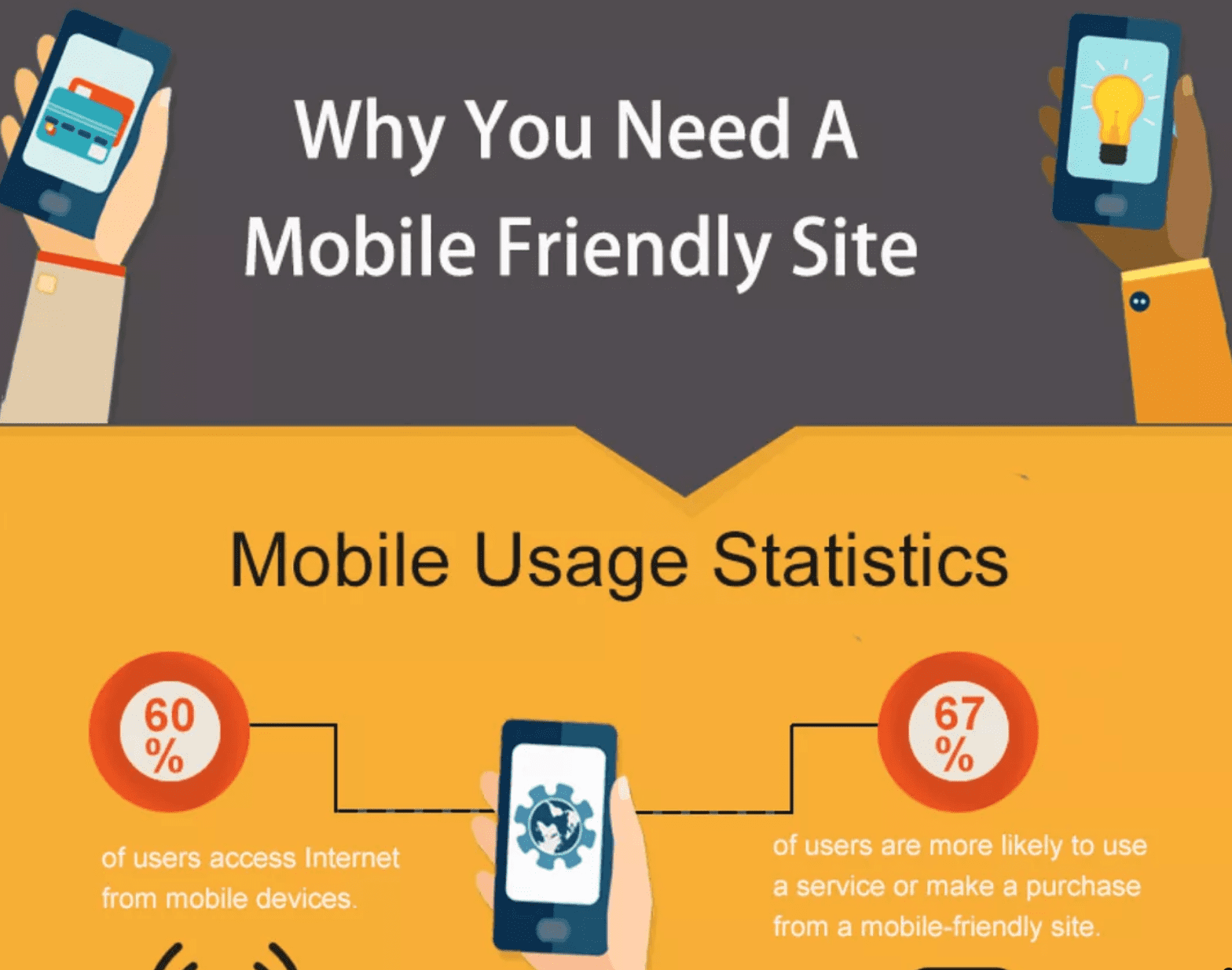 reasons_your_website_must_be_mobile-friendly__infographic____health_ventures