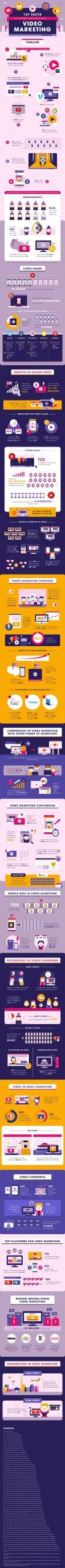 170615-infographic-127-video-marketing-facts-full-jpg