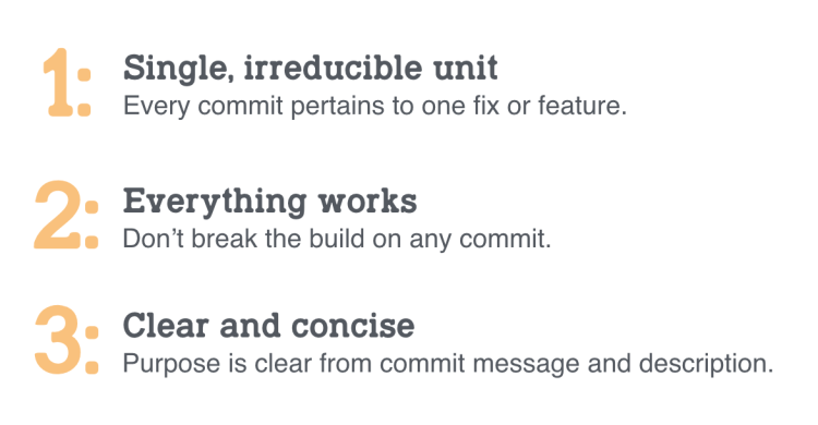 What is an atomic commit?