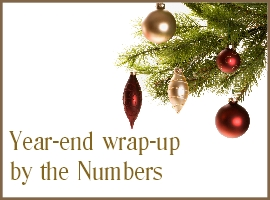 Year-end Wrap-up by the Numbers