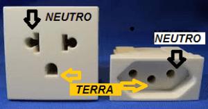Cuidado com a posição de fase e neutro
