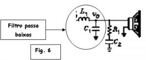 Diagrama em blocos da saída do amplificador digital