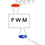 Transformando analógico em digital com PWM