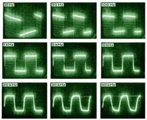 Onda quadrada de diversas frequências
