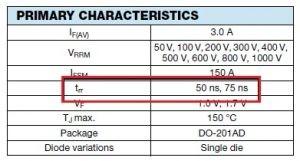 Características do diodo