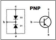 Simulção de um transistor PNP com didos