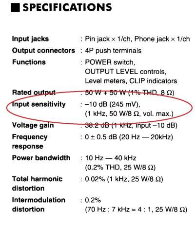 Especificações de um amplificador de áudio