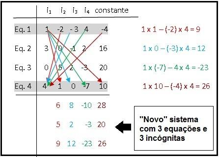 Sistema reduzido de 4 para 3 equações