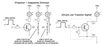 Fig.3 - Acionamento de um transistor digital