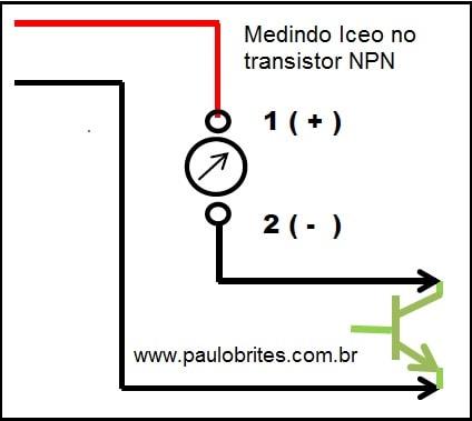 Fig.9 - Medindo Iceo no NPN