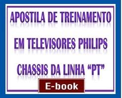 Proaganda Phiilips PT SITE