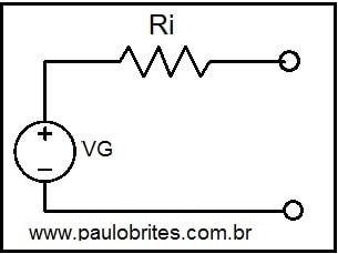 Fig.5 - Resistência interna em um gerador de tensão