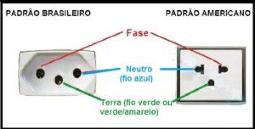 Ligação de fase e neutro nas tomadas